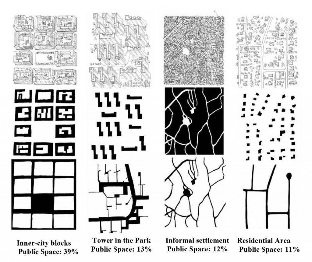 Habitat III Issue Paper on Public Space